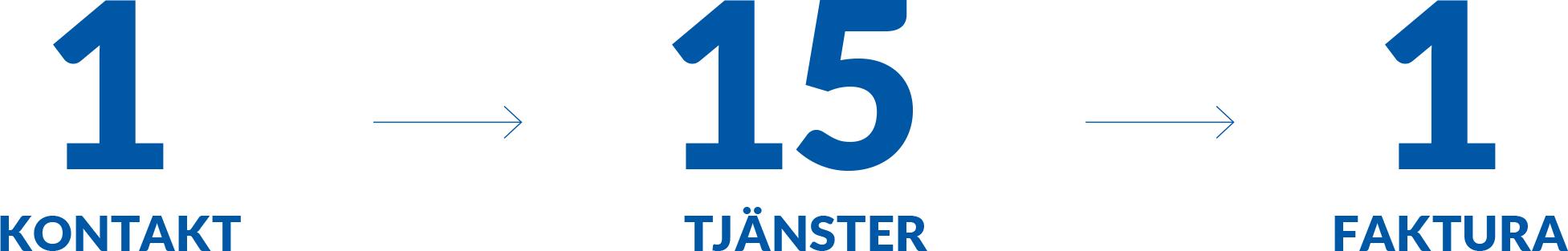 1-15-1